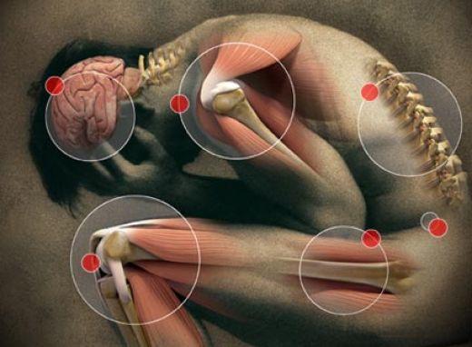 Natural Ways To Help Bone Pain